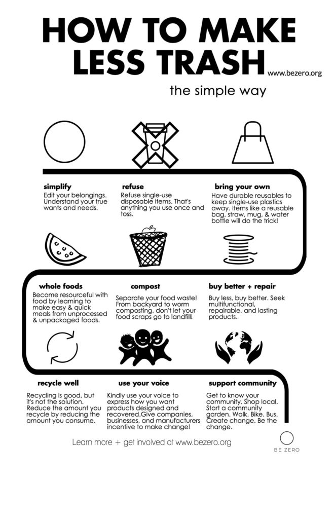 How to make less trash